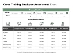 Cross Training Employee Assessment Chart Ppt PowerPoint Presentation Styles Inspiration