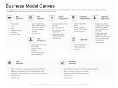 Crowd Sourced Equity Funding Pitch Deck Business Model Canvas Introduction PDF