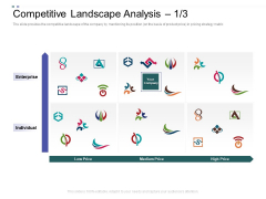 Crowd Sourced Equity Funding Pitch Deck Competitive Landscape Analysis Ppt Summary Skills PDF
