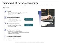 Crowd Sourced Equity Funding Pitch Deck Framework Of Revenue Generation Brochure PDF