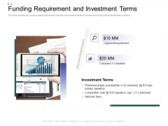 Crowd Sourced Equity Funding Pitch Deck Funding Requirement And Investment Terms Slides PDF