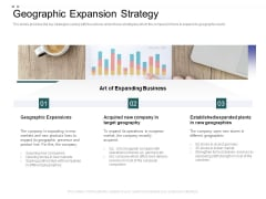 Crowd Sourced Equity Funding Pitch Deck Geographic Expansion Strategy Portrait PDF