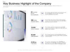 Crowd Sourced Equity Funding Pitch Deck Key Business Highlight Of The Company Background PDF