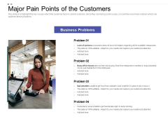 Crowd Sourced Equity Funding Pitch Deck Major Pain Points Of The Customers Designs PDF
