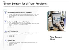 Crowd Sourced Equity Funding Pitch Deck Single Solution For All Your Problems Topics PDF
