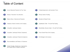 Crowd Sourced Equity Funding Pitch Deck Table Of Content Competitive Structure PDF