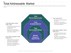 Crowd Sourced Equity Funding Pitch Deck Total Addressable Market Ppt Summary Infographics PDF