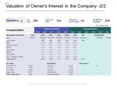 Crowd Sourced Equity Funding Pitch Deck Valuation Of Owners Interest In The Company Flow Introduction PDF