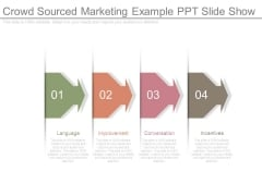 Crowd Sourced Marketing Example Ppt Slide Show