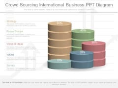 Crowd Sourcing International Business Ppt Diagram