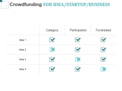Crowdfunding For Idea Startup Business Ppt PowerPoint Presentation Show Information
