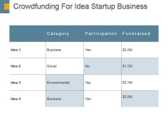 Crowdfunding For Idea Startup Business Ppt PowerPoint Presentation Summary Smartart