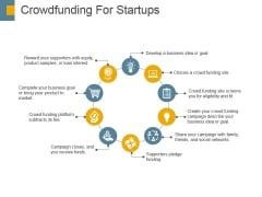 Crowdfunding For Startups Ppt PowerPoint Presentation Ideas Gallery