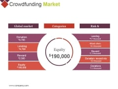 Crowdfunding Market Ppt PowerPoint Presentation Icon Images