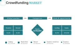Crowdfunding Market Ppt PowerPoint Presentation Slides Background
