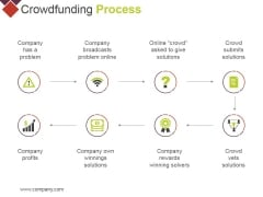Crowdfunding Process Ppt PowerPoint Presentation Pictures Grid