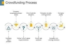 Crowdfunding Process Ppt PowerPoint Presentation Professional Summary