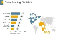 Crowdfunding Statistics Template 1 Ppt PowerPoint Presentation Good