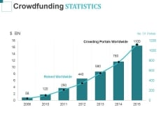 Crowdfunding Statistics Template 1 Ppt PowerPoint Presentation Outline Shapes