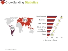 Crowdfunding Statistics Template 2 Ppt PowerPoint Presentation File Formats
