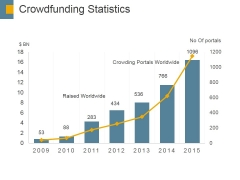 Crowdfunding Statistics Template 2 Ppt PowerPoint Presentation Styles Graphics Design