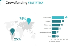 Crowdfunding Statistics Template 2 Ppt PowerPoint Presentation Styles Slides