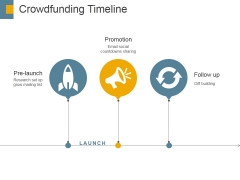 Crowdfunding Timeline Ppt PowerPoint Presentation Styles Rules
