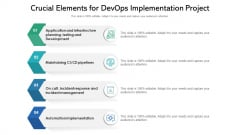 Crucial Elements For Devops Implementation Project Summary PDF