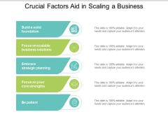 Crucial Factors Aid In Scaling A Business Ppt PowerPoint Presentation Styles Good