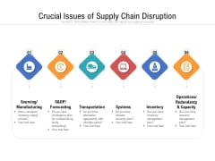Crucial Issues Of Supply Chain Disruption Ppt PowerPoint Presentation Gallery Template PDF