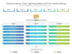 Cryptocurrency Cash Lightning Webwork Five Year Roadmap Demonstration