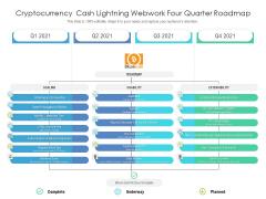 Cryptocurrency Cash Lightning Webwork Four Quarter Roadmap Information