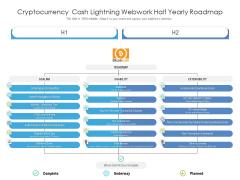 Cryptocurrency Cash Lightning Webwork Half Yearly Roadmap Guidelines
