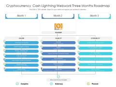 Cryptocurrency Cash Lightning Webwork Three Months Roadmap Brochure
