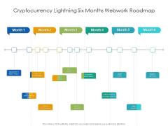 Cryptocurrency Lightning Six Months Webwork Roadmap Themes