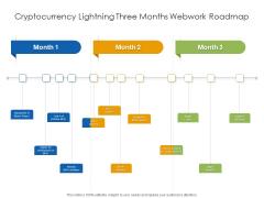 Cryptocurrency Lightning Three Months Webwork Roadmap Designs