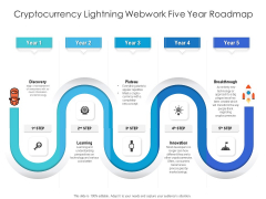 Cryptocurrency Lightning Webwork Five Year Roadmap Clipart