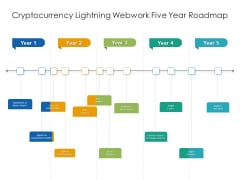 Cryptocurrency Lightning Webwork Five Year Roadmap Themes