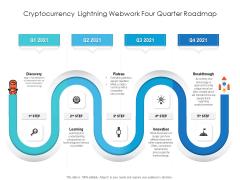 Cryptocurrency Lightning Webwork Four Quarter Roadmap Professional