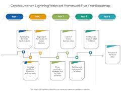 Cryptocurrency Lightning Webwork Framework Five Year Roadmap Clipart