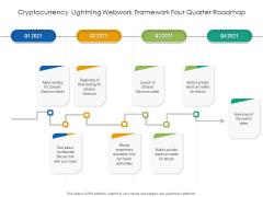 Cryptocurrency Lightning Webwork Framework Four Quarter Roadmap Professional