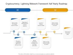 Cryptocurrency Lightning Webwork Framework Half Yearly Roadmap Information