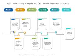 Cryptocurrency Lightning Webwork Framework Six Months Roadmap Structure