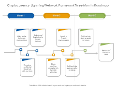 Cryptocurrency Lightning Webwork Framework Three Months Roadmap Slides
