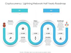 Cryptocurrency Lightning Webwork Half Yearly Roadmap Infographics