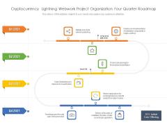 Cryptocurrency Lightning Webwork Project Organization Four Quarter Roadmap Introduction
