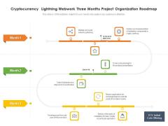 Cryptocurrency Lightning Webwork Three Months Project Organization Roadmap Microsoft