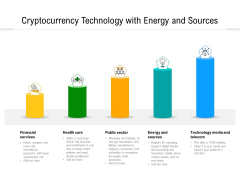 Cryptocurrency Technology With Energy And Sources Ppt PowerPoint Presentation Icon Deck PDF