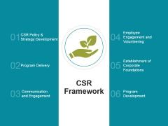 Csr Framework Ppt PowerPoint Presentation Sample