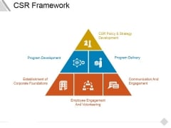 Csr Framework Ppt PowerPoint Presentation Show Sample